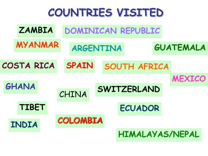 COUNTRIES VISITED