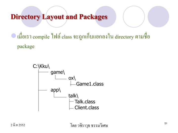 Directory Layout and Packages