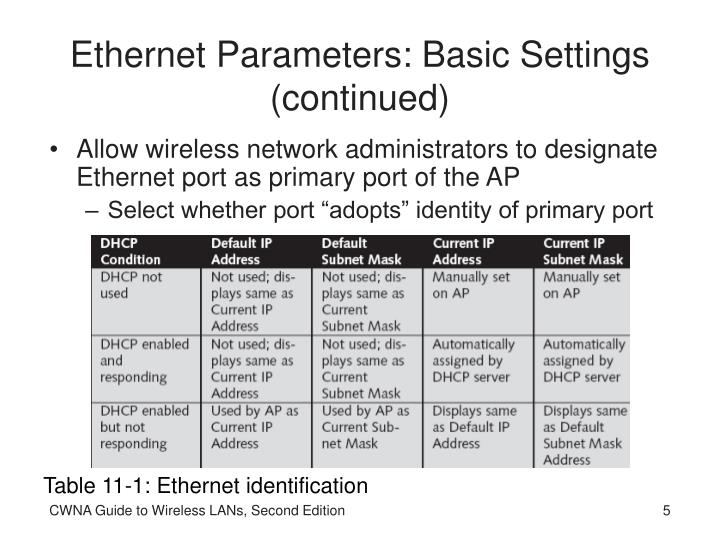 Ethernet Parameters: Basic Settings (continued)