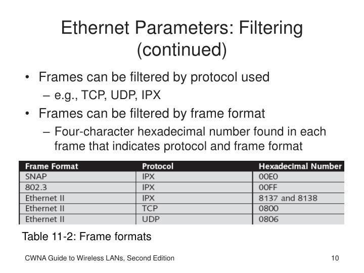 Ethernet Parameters: Filtering (continued)