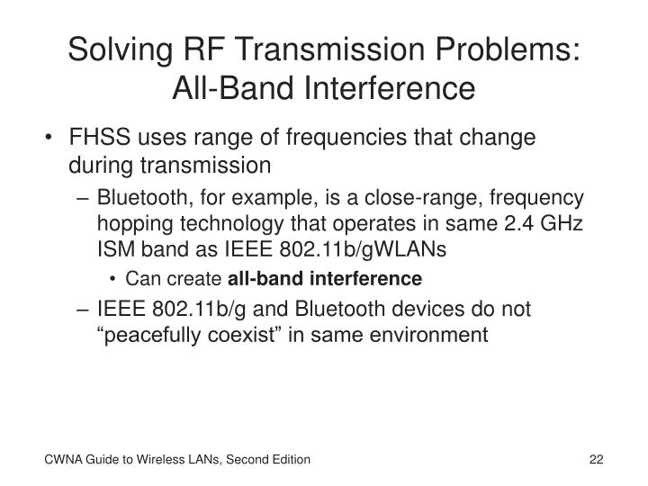 Solving RF Transmission Problems: All-Band Interference