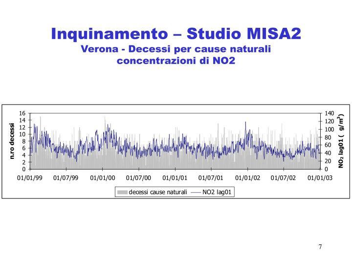 Inquinamento – Studio MISA2