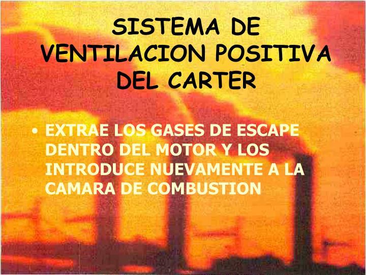 SISTEMA DE VENTILACION POSITIVA DEL CARTER