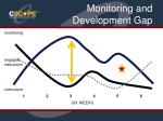 monitoring and development gap
