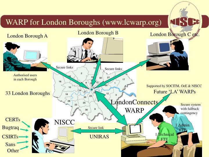 London Borough B
