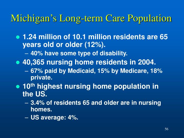 Michigan's Long-term Care Population
