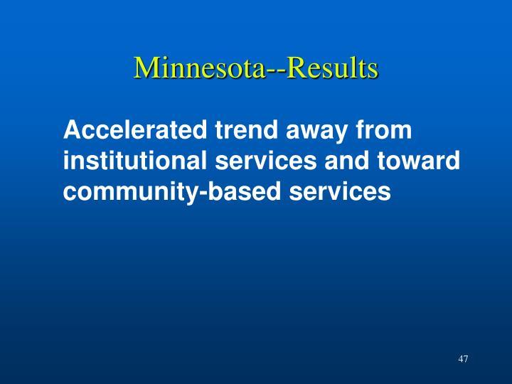 Minnesota--Results