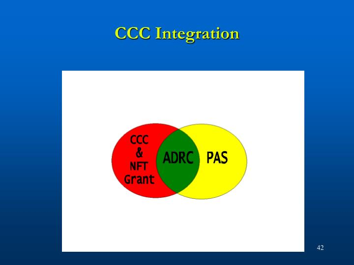 CCC Integration