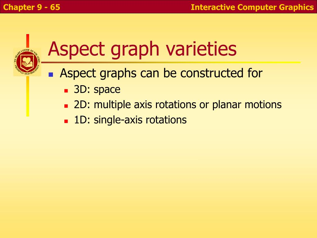 Aspect graph varieties