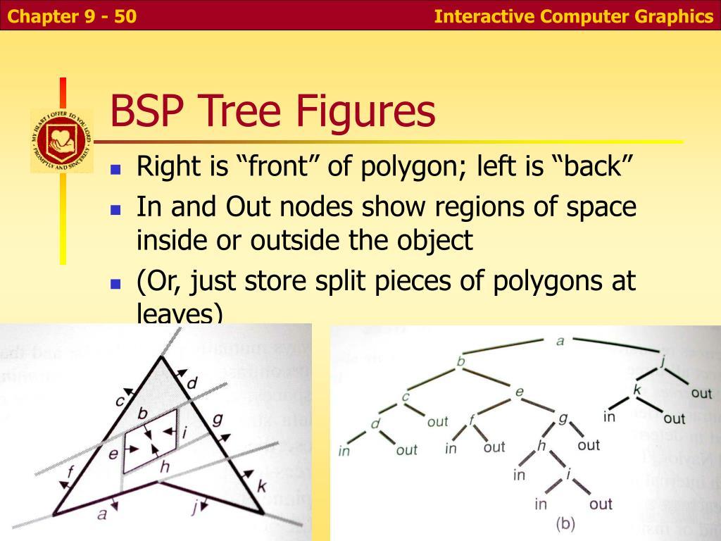 BSP Tree Figures