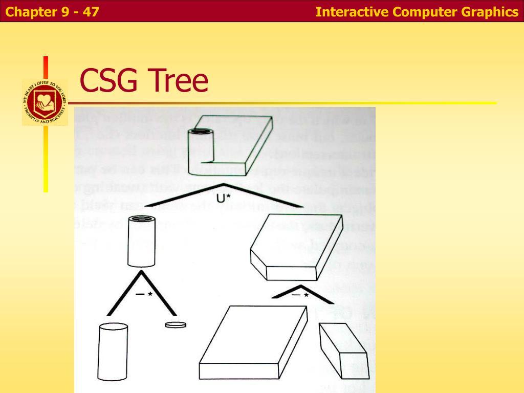 CSG Tree
