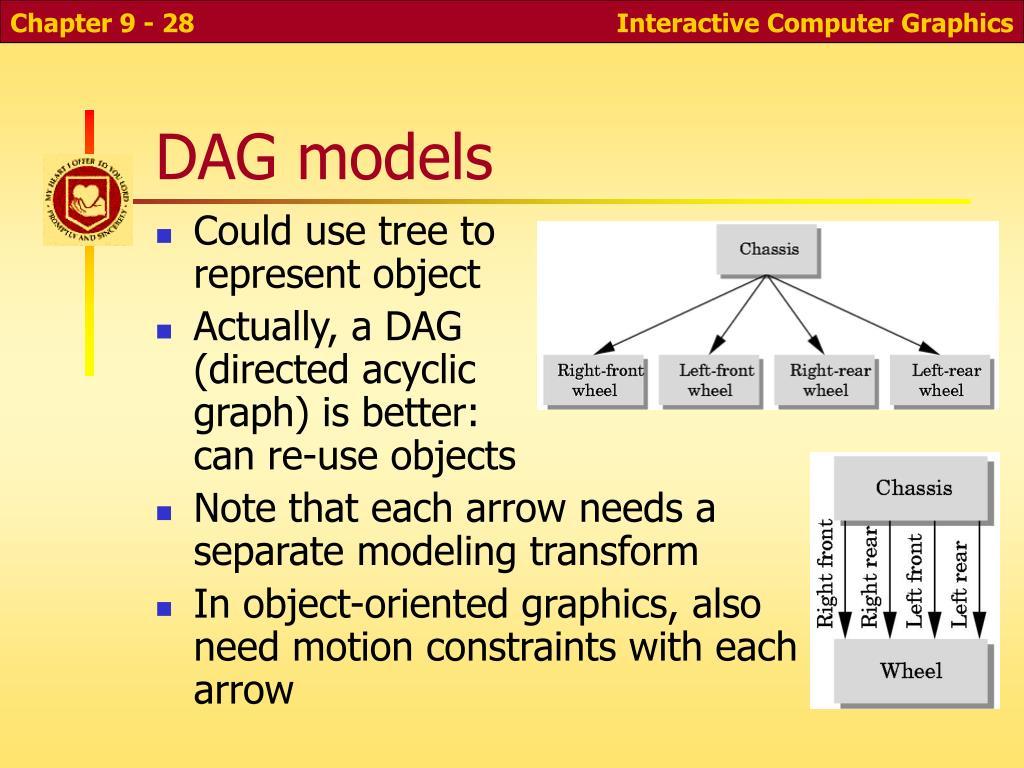 DAG models