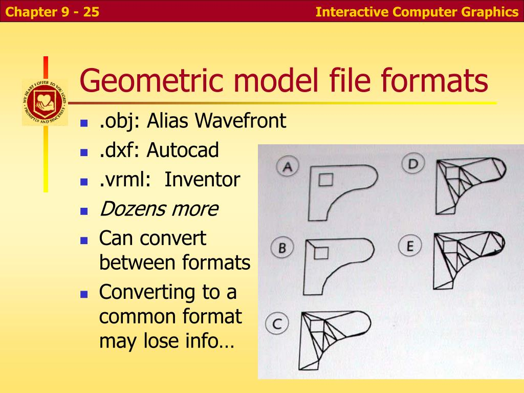 Geometric model file formats