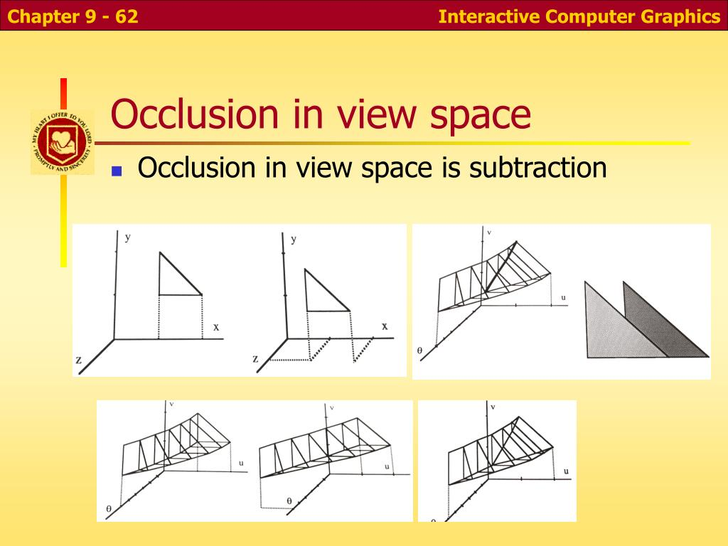 Occlusion in view space