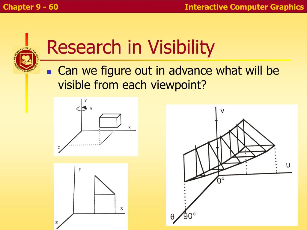 Research in Visibility