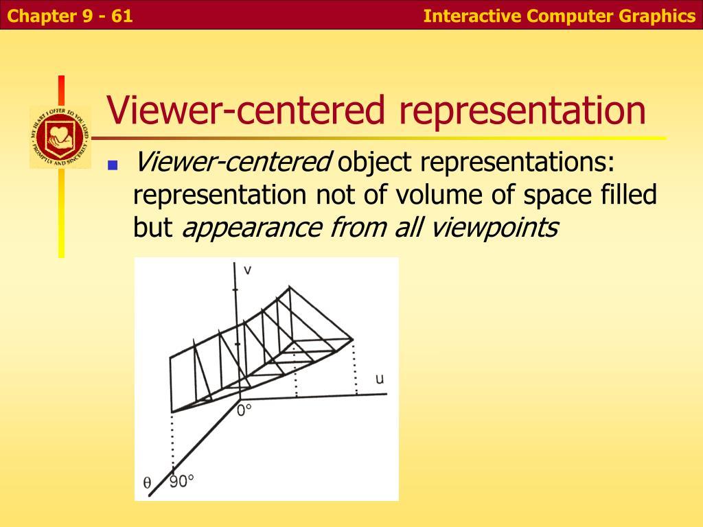 Viewer-centered representation