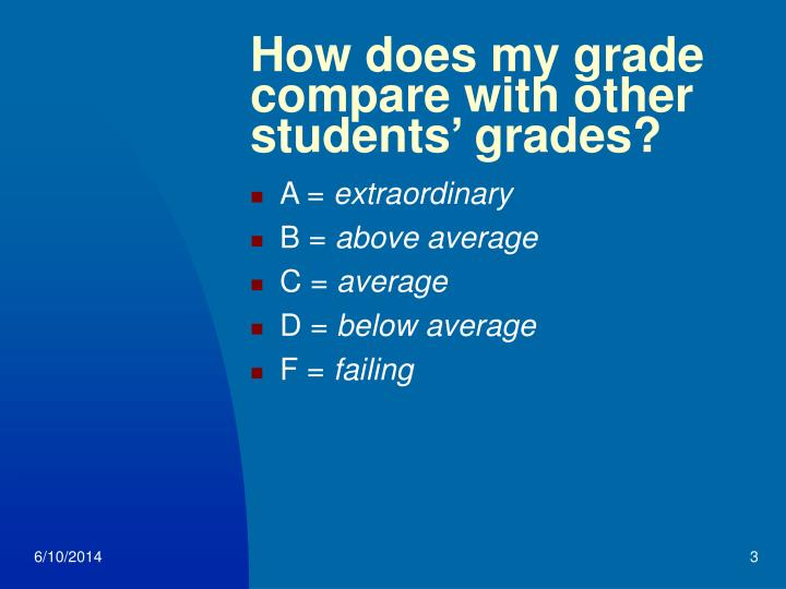 How does my grade compare with other students' grades?