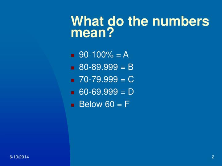 What do the numbers mean?