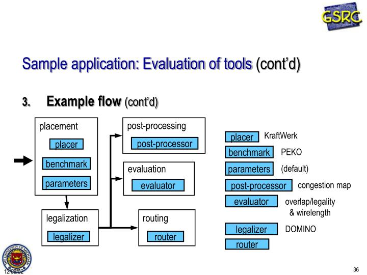 Sample application: Evaluation of tools