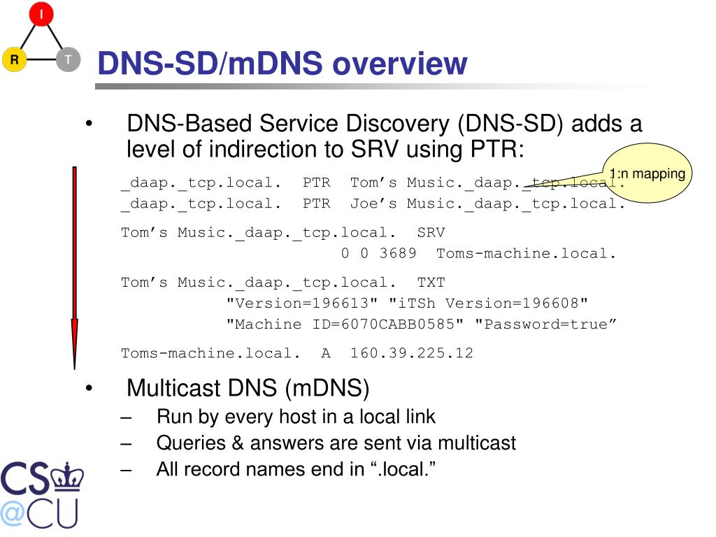 DNS-SD/mDNS overview
