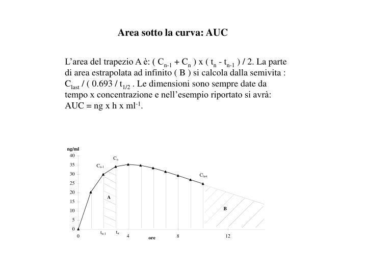 Area sotto la curva: AUC