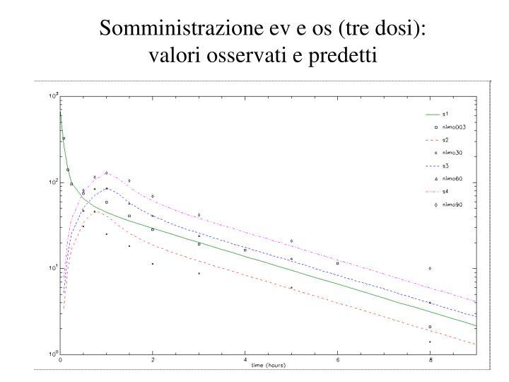 Somministrazione ev e os (tre dosi):