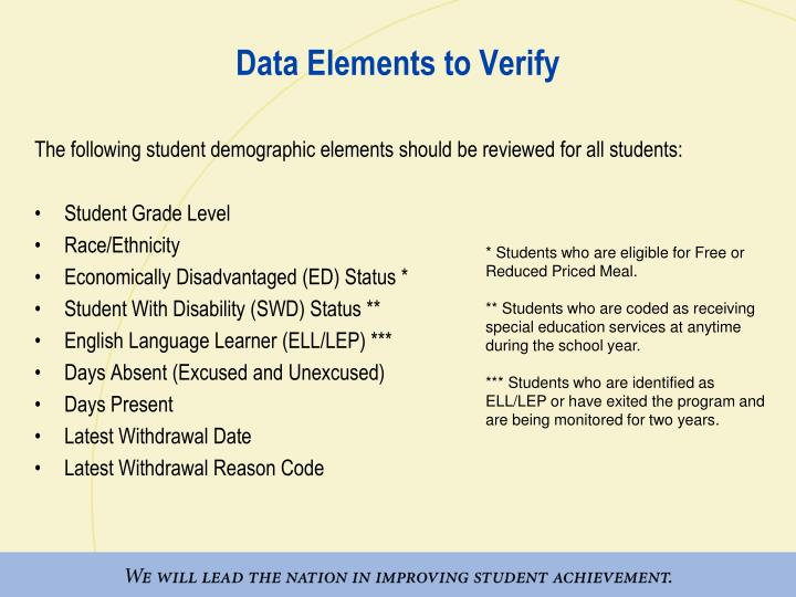 Data Elements to Verify