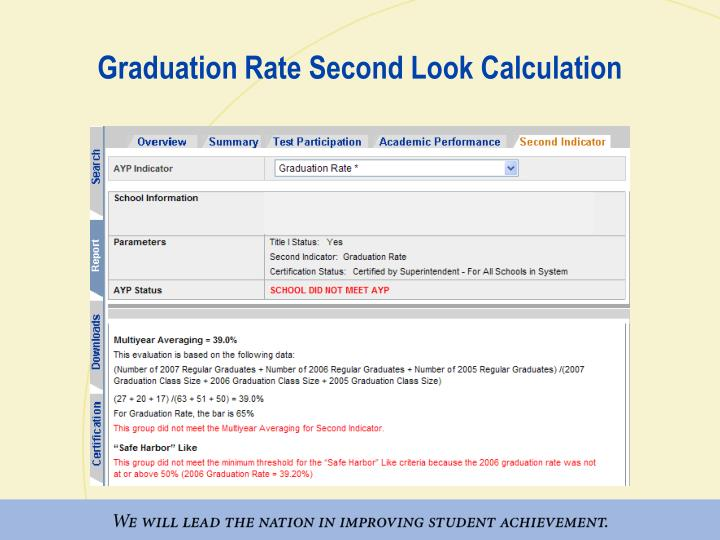 Graduation Rate Second Look Calculation