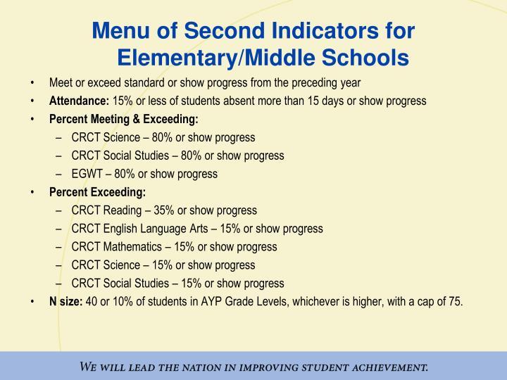 Menu of Second Indicators for