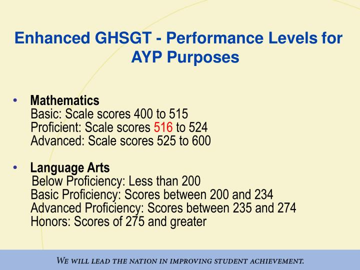 Enhanced GHSGT - Performance Levels