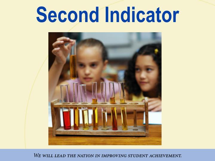 Second Indicator