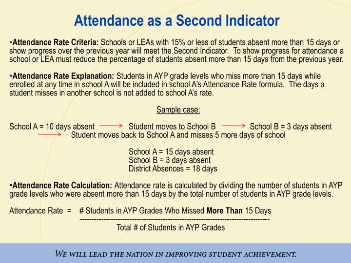 Attendance as a Second Indicator