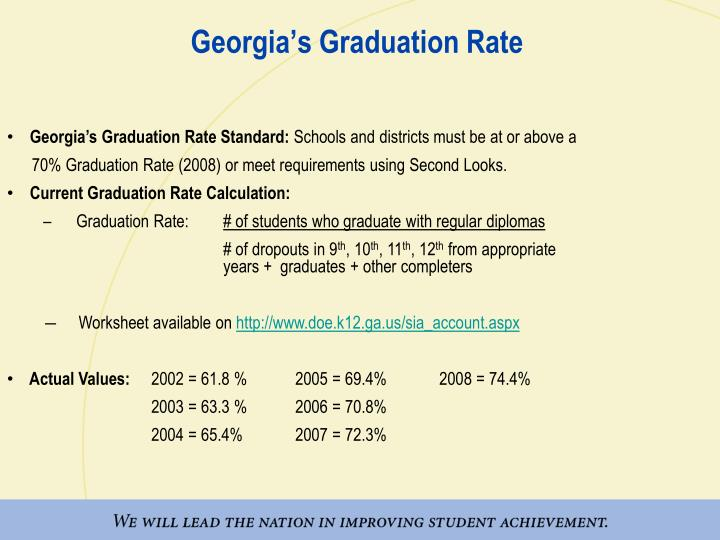 Georgia's Graduation Rate