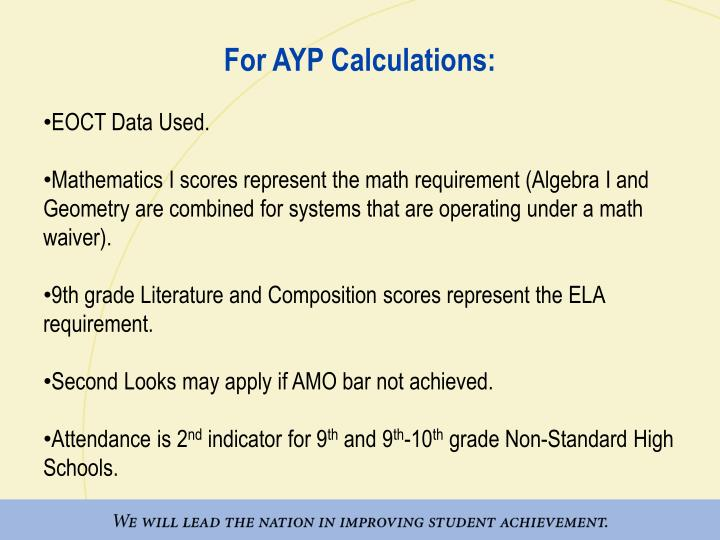 For AYP Calculations: