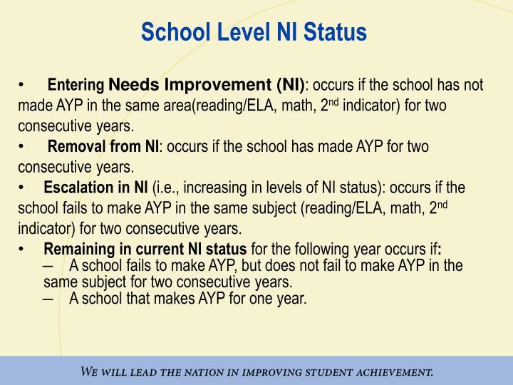 School Level NI Status