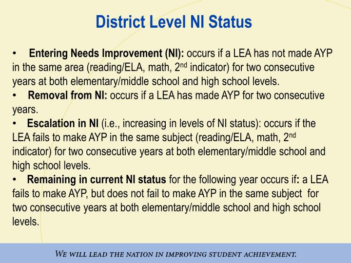 District Level NI Status
