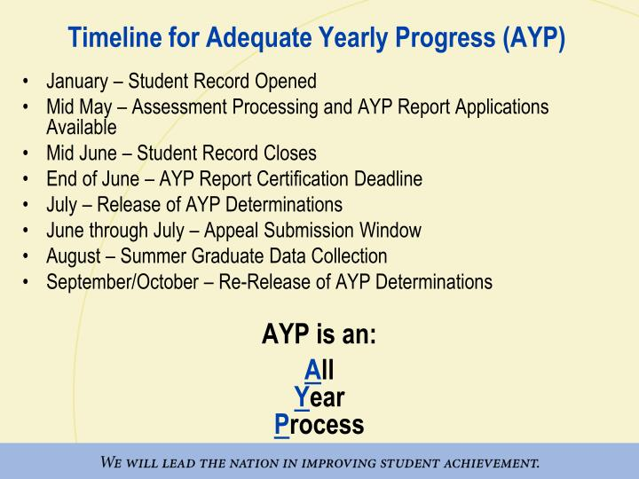 January – Student Record Opened