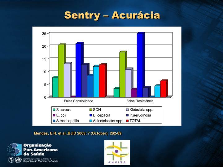 Sentry – Acurácia