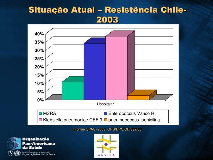 Situação Atual – Resistência Chile-2003