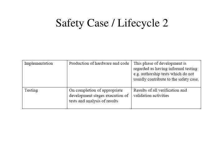 Safety Case / Lifecycle 2