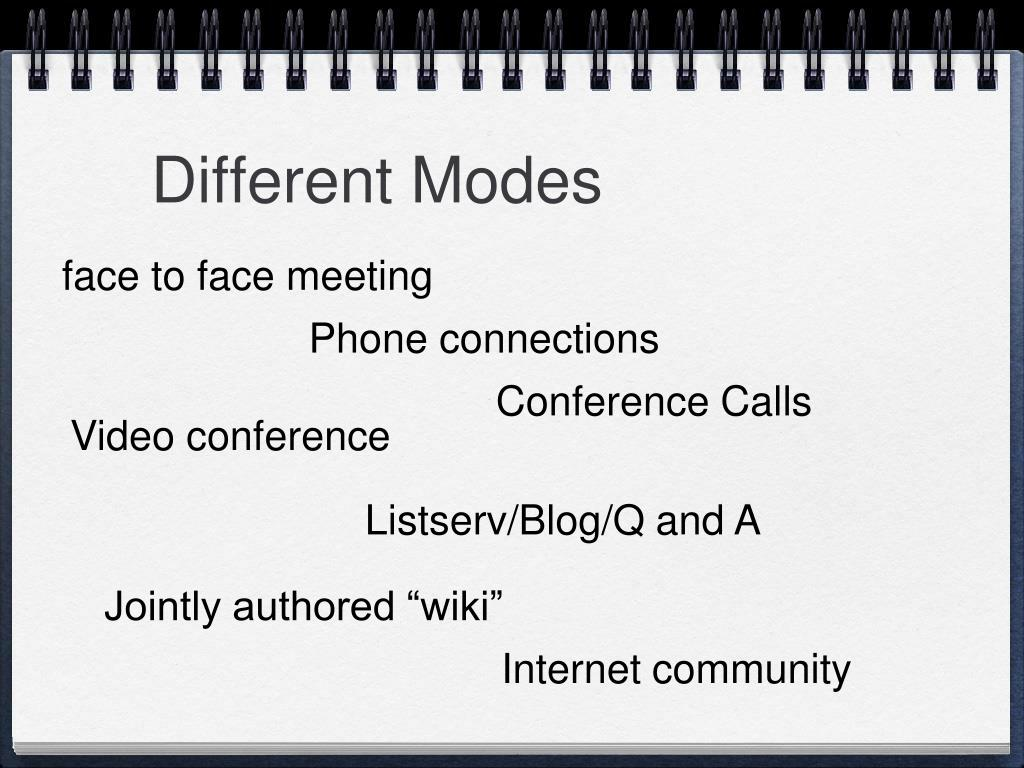 Different Modes
