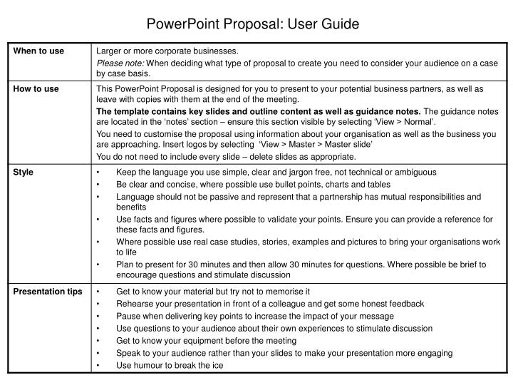 Powerpoint proposal user guide