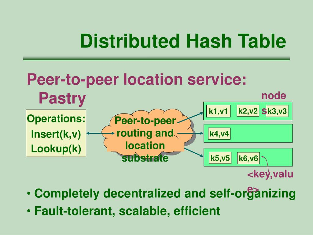 Distributed Hash Table