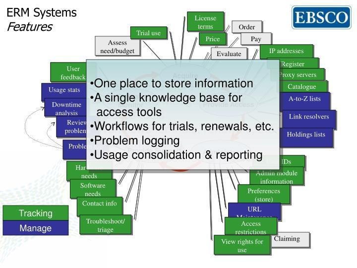 ERM Systems