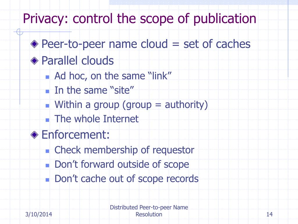 Privacy: control the scope of publication