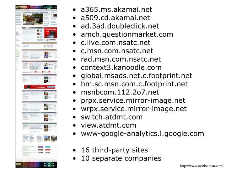 a365.ms.akamai.net