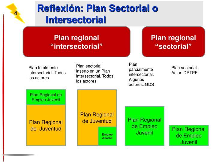 Plan Regional de Empleo Juvenil