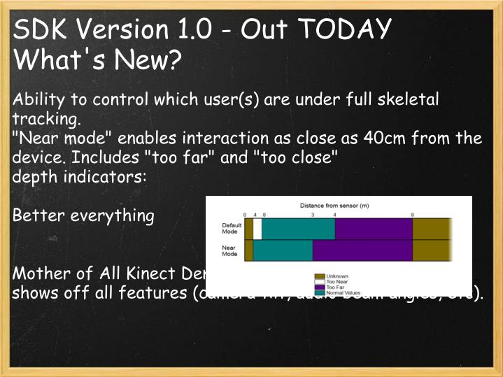 SDK Version 1.0 - Out TODAY