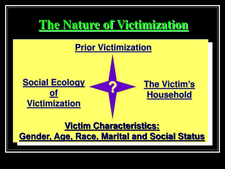 Prior Victimization