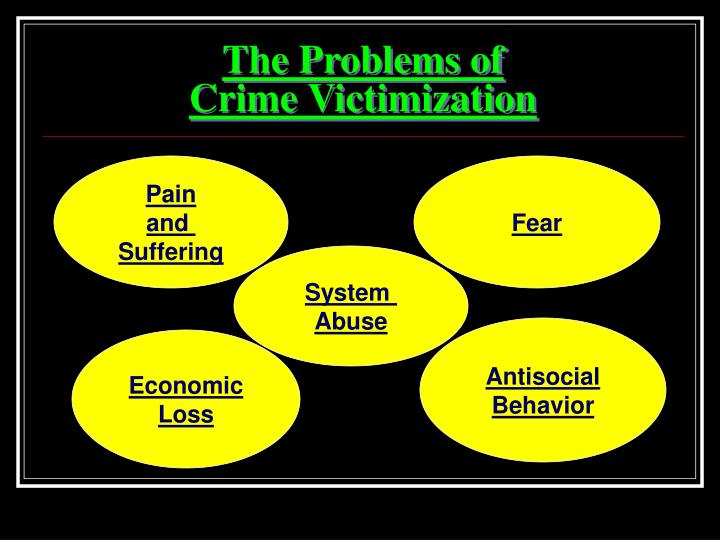 The Problems of